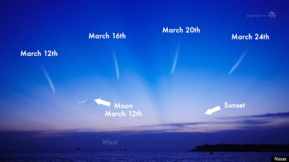 Look For The PANSTARRS Comet!